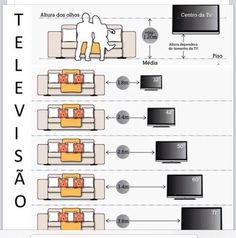 Tv home theater sofa Living Room Tv, Home And Living, Living Dining Combo, Home Cinemas, Interior Design Tips, Home Theater, Living Room Designs, House Plans, Sweet Home