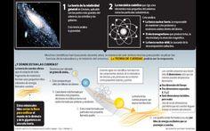 La ciencia no busca a Dios, pero sigue dando respuestas sobre su existencia
