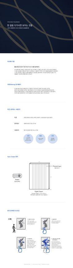 B299020 KimGyungha l Visual Information Design l Projcet2 l South of Korea News briefing Installation
