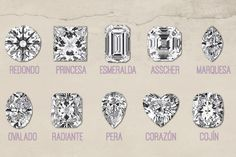 Te presento una guía para comprar el anillo de compromiso #bodas #elblogdemaríajosé #anillocompromiso
