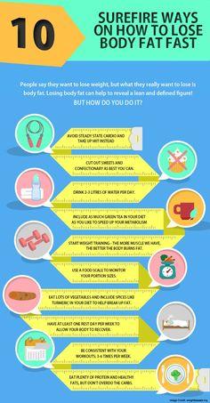 Can l carnitine help burn fat