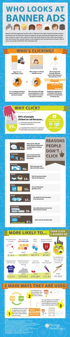 Who looks at banner ads (infographic)