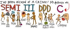 awesome Defenses to a Crime - Visual Law Library Euro Media Criminal Law, Criminal Defense, School Today, School Staff, Beagle, Law School Humor, Criminal Procedure, Legal Humor, Law Quotes