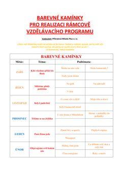 Celoroční plán Barevné kamínky pro realizaci RVP (PDF) Classroom Management, 1, Activities, How To Plan, Education, School, Kids, Program, Softshell