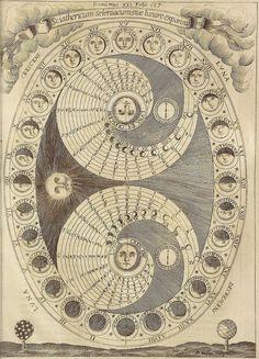 Los Polos Infinitos y Eternos. Periodos Lunares