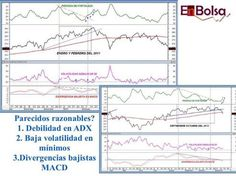 Debilidad en europa Trade Market, Line Chart, Map, Marketing, Europe, Location Map, Maps