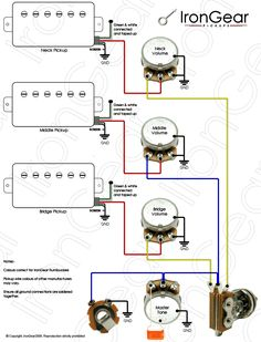 wiring diagram for 2 humbuckers 2 tone 2 volume 3 way switch i e epiphone sg 3 volumes 1 tone wiring 3 humbuckers google search