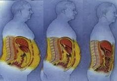 Nutricionisti PREPORUČUJU ovo za doručak osobama koje žele sa SMRŠAJU u području stomaka! ~ Prirodni Lijekovi I Recepti