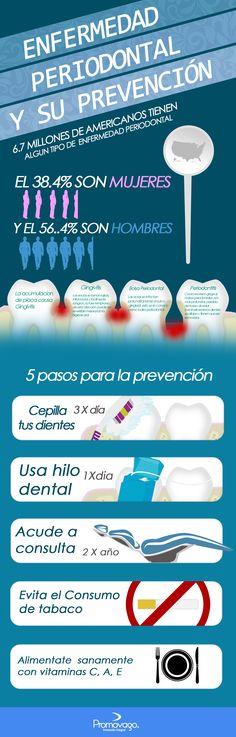 #Periodontitis #Gingivitis