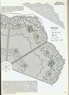 Салфетки-Muestras-y-Motivos-ganchillo крючок 2 схема 2 --------- It can be the shema for parasol Crochet Tablecloth Pattern, Crochet Doily Diagram, Crochet Doily Patterns, Crochet Chart, Crochet Motif, Crochet Doilies, Crochet Stitches, Knitting Patterns, Crochet Home