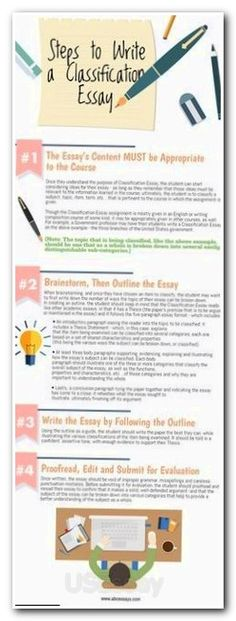 Health And Social Care Essays Essay Wrightessay Doctoral Dissertation Example Essay On P Do My  Assignment Outline Of A Descriptive Essay Art And Music Essay Persuasive  Es Synthesis Essay Topic Ideas also Essay English Example Essay Wrightessay Doctoral Dissertation Example Essay On P Do  Argumentative Essay Thesis