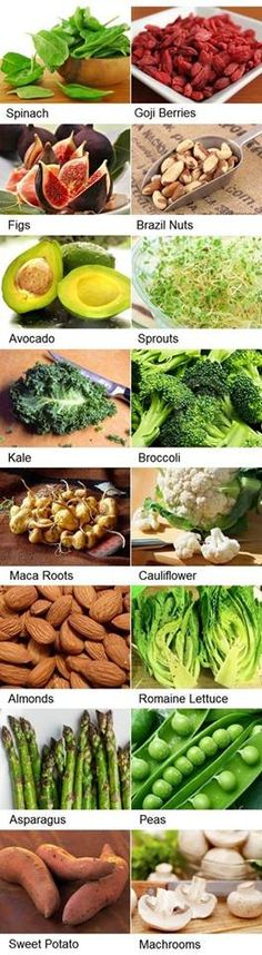 Some Foods naturally having good Proteins.