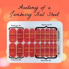 Anatomy of a Jamberry Nail Sheet - http://sharonsumlin.jamberrynails.net