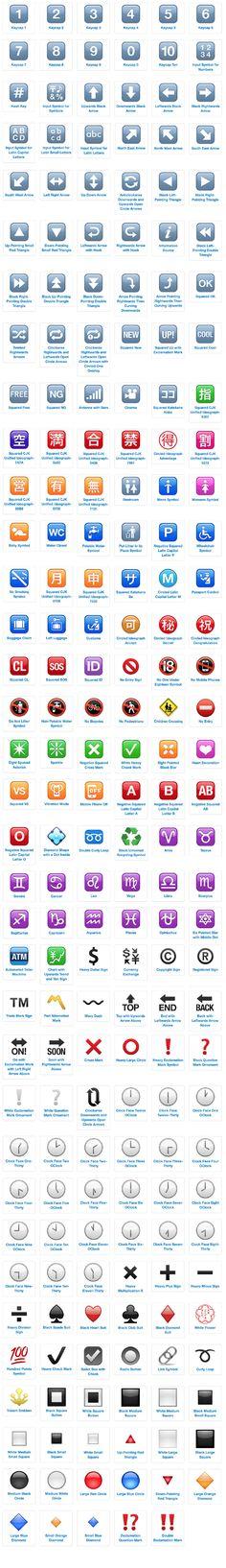 Emoji definition list