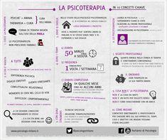 #Psicoterapia in 10 punti www.psicologo-milano.it