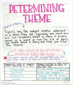 Theme Anchor Chart: Teaching Theme in the Upper-Elementary Classroom - Young Teacher Love by Kristine Nannini Theme Anchor Charts, Reading Anchor Charts, 6th Grade Reading, 6th Grade Ela, Fourth Grade, Second Grade, Reading Lessons, Teaching Reading, Math Lessons
