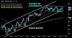 Cortan por lo sano   Bolsa Spain