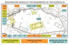 Restoration of the Acropolis
