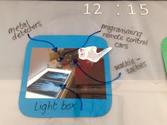 Classroom organisation and display - Ace Early Years Ict Display, Small World Play, Classroom Organisation, Eyfs, Writing Prompts, Technology, Frame, Tech, Picture Frame