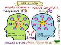 Infografica Modelli Di Pensiero Coaching e Citazioni