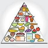 I'm gonna make a chart like this for my kids to help them help mommy cook. Smart foods to pick :) for fun.