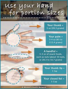 Use this infographic to easily remember portion sizes Best Smoothie Recipes, Good Smoothies, Snack Recipes, Cooking Recipes, Snacks, Easy Weight Loss, Lose Weight, Health And Wellness, Health Tips