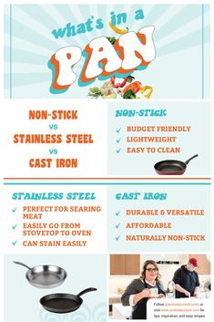 With so many options to choose from, how do you know where to spend your money? Thankfully, I'm here to help you decide! If you need more info, click the image and head to my website! You Know Where, Did You Know, Know Your Pan, Searing Meat, Stainless Steel Casting, Budgeting, Easy Meals, Money, Website