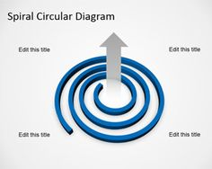 Free Spiral Diagram Template for PowerPoint #PowerPoint #spiral #diagram