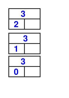Composición de números