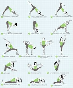 Compass Pose Sequence