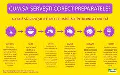 Cum servești corect la masă #Infografica