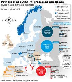 principales rutas migratorias a Europa