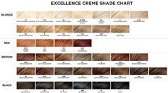 Loreal Excellence Creme Color Chart   Hair   Hair, Hair ...