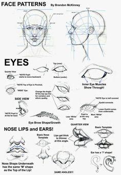 Face Pattern Tut - DeviantArt