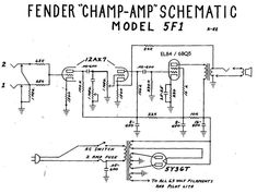Fender Champ Wiring Diagrams - Wiring Diagrams Dock