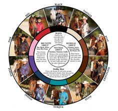 Best Winning Colors in Western Wear Color Wheel | VR Horse Show Week