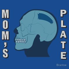 Moms plate from pete and pete