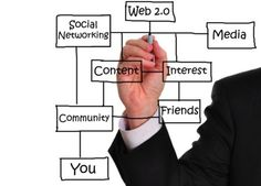 Why You Need a Community Manager!