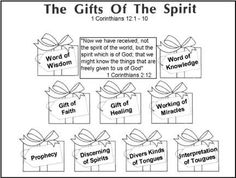 Seven Gifts of the Holy Spirit Worksheet Set {Free