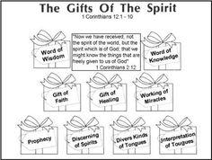 Spiritual Gifts worksheet YW Pinterest Spiritual gifts