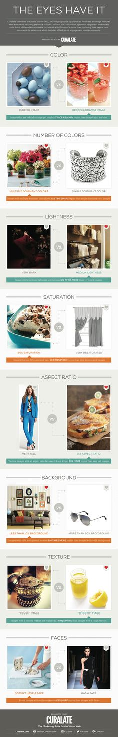 What Types Of Images Perform Better On Pinterest? [Infographic]  Do you know what kind of colors, textures, aspect ratio and saturation in images get you more engagement on Pinterest? Take a look at this infographic based on a study on 500k images posted by brands #pinterest    Here is the link: http://socialmouths.com/blog/2013/06/26/what-types-of-images-perform-better-on-pinterest/