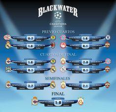 Cuadro Champions 2012 Fifa