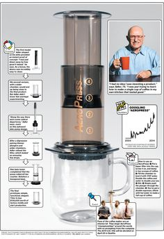 Alan Adler: five prototyps of Aeropress by businessweek.com