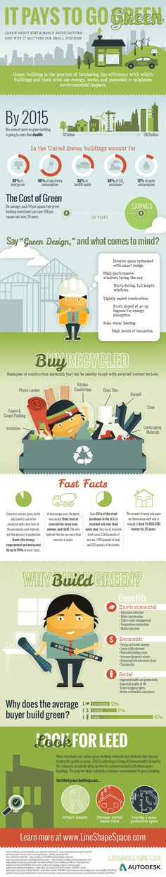 It Pays to Go Green [INFOGRAPHIC] #green