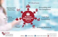 Business Management Consulting UAE by alda.ann.ae