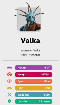 HTTYD 2. Holy cow! Valka's 6'3''! They grow 'em BIG in the Haddock family!