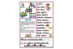 Words Ending in x, zz, ss, ch, sh | Spelling Rule | Chart. See PHONOLOGICAL AWARENESS at ... www.abcteachingresources.com