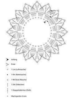 Best 11 Elegant Christmas decoration – snowflakes mobile – holiday decor – crochet snowflakes and wood – SkillOfKing. Crochet Snowflake Pattern, Crochet Motifs, Crochet Snowflakes, Crochet Diagram, Doily Patterns, Crochet Chart, Crochet Doilies, Crochet Flowers, Crochet Stitches