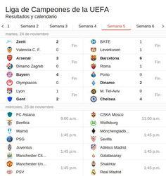 Así los resultados de la #ChampionsLeague del día de hoy: