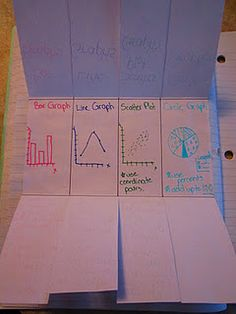Types of Graphs, Math foldables for journals from Runde's Room